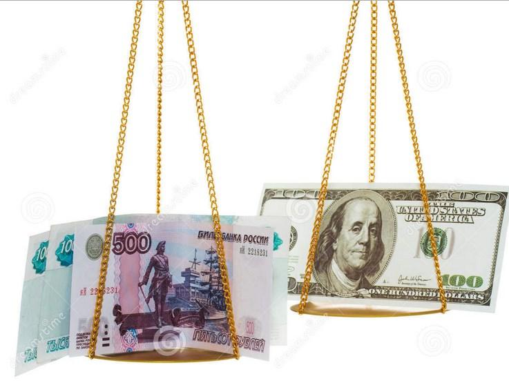 Dolar vs Ruble