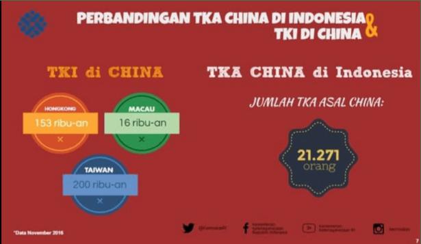 Wahyu Sutono: Goreng Isu China Cara Lawan Serang dan Gulingkan Jokowi